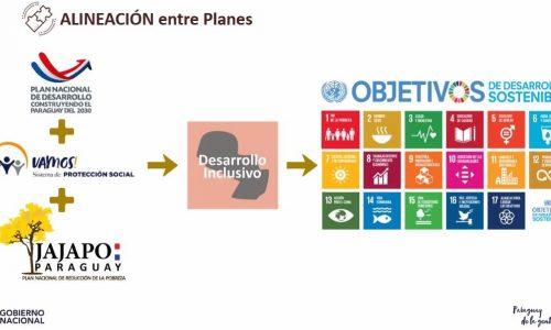 """Plan Nacional de Reducción de la Pobreza """"Jajapo Paraguay"""""""
